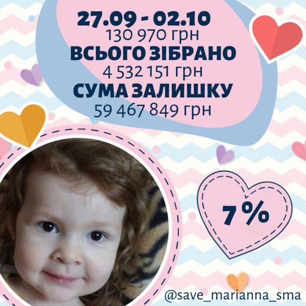 Михайлова Маріанна