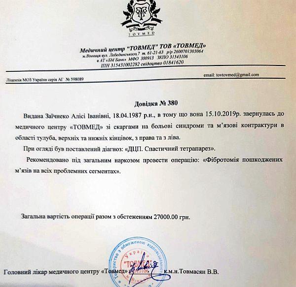 Заїченко Аліса